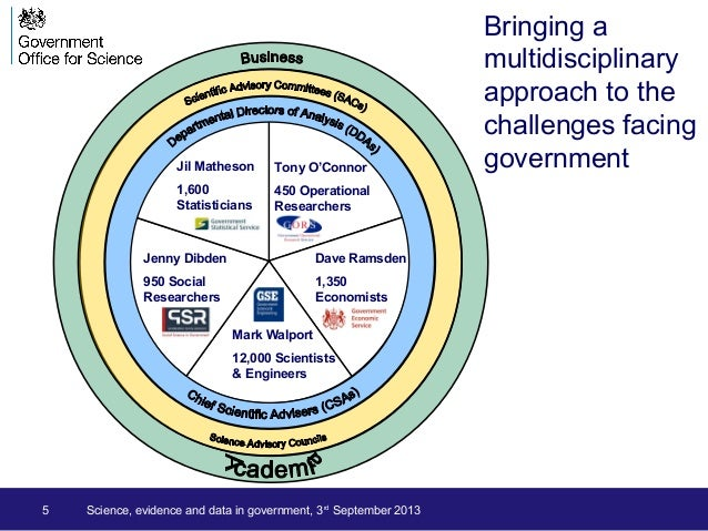 5 Bringing a multidisciplinary approach to the challenges facing government Dave Ramsden 1,350 Economists Tony O'Connor 45...