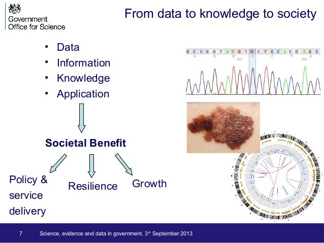 • Data • Information • Knowledge • Application 7 From data to knowledge to society Science, evidence and data in governmen...