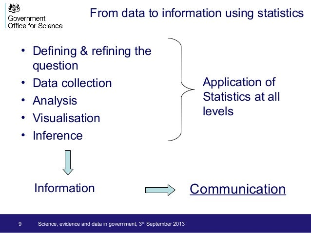 • Defining & refining the question • Data collection • Analysis • Visualisation • Inference Information 9 From data to inf...