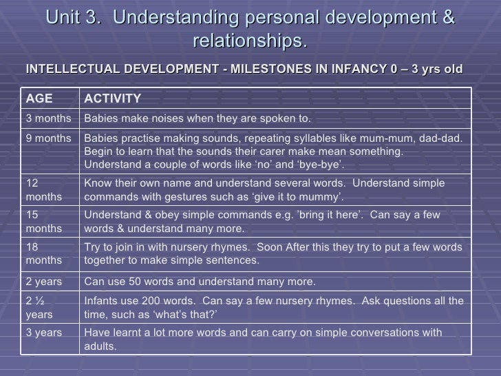 language development in adulthood 19 65 years