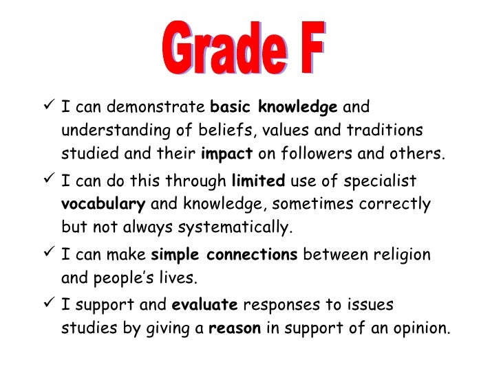 <ul><li>I can demonstrate  basic knowledge  and understanding of beliefs, values and traditions studied and their  impact ...