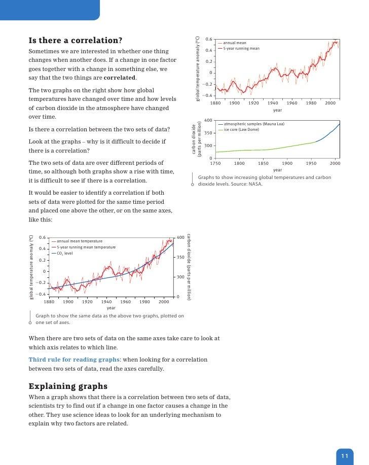 gcse science case study global warming