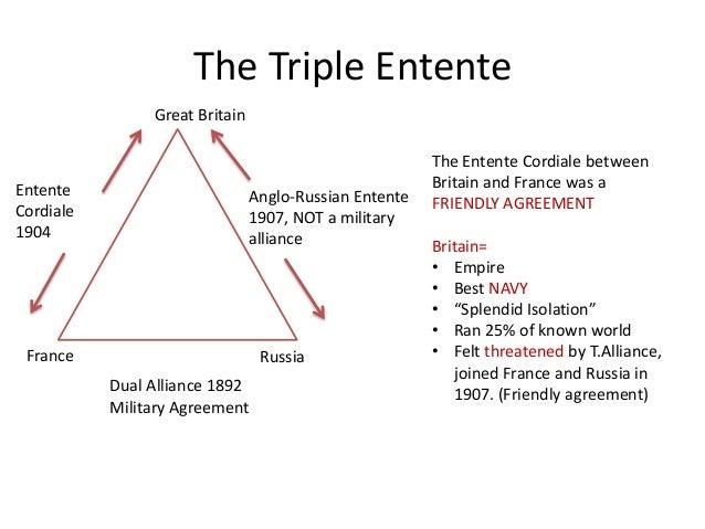 GCSE HISTORY CAUSES OF WW1 + 2