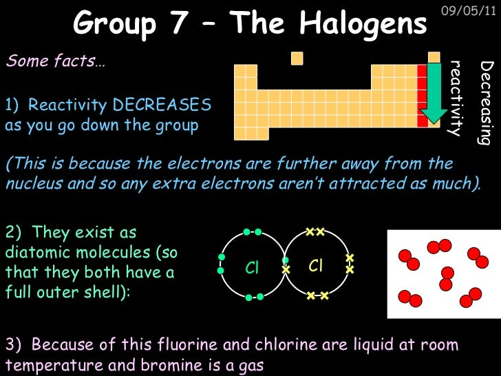 Gcse c4 chemical patterns bonding periodic table revision 19 urtaz Gallery