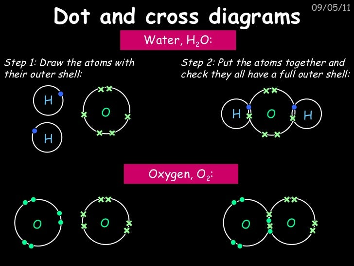 Oxygen Lewis Dot Diagram For Bromine Trusted Wiring Diagrams
