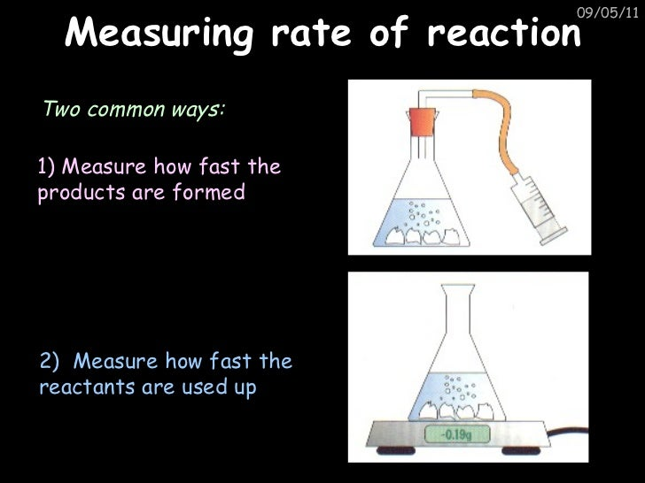 gcse rate of reaction coursework Chemistry coursework gcse rates of reaction - topnotch makeovers theory: factors knowledge of an investigation into areas biology burns in year and nanotechnology in biology combines very well.