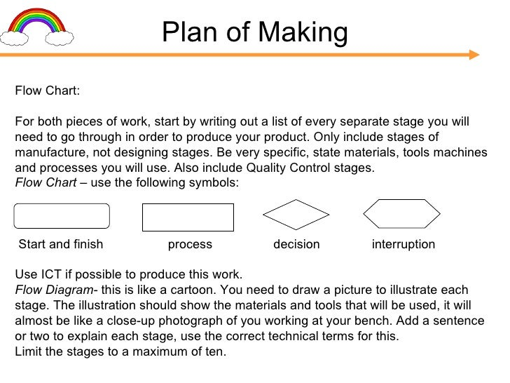 Gcse folder presentation c cox v11 flow chart ccuart Choice Image