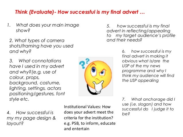 Think (Evaluate)- How successful is my final advert …1. What does your main imageshow?6. how successful is myfinal advert ...