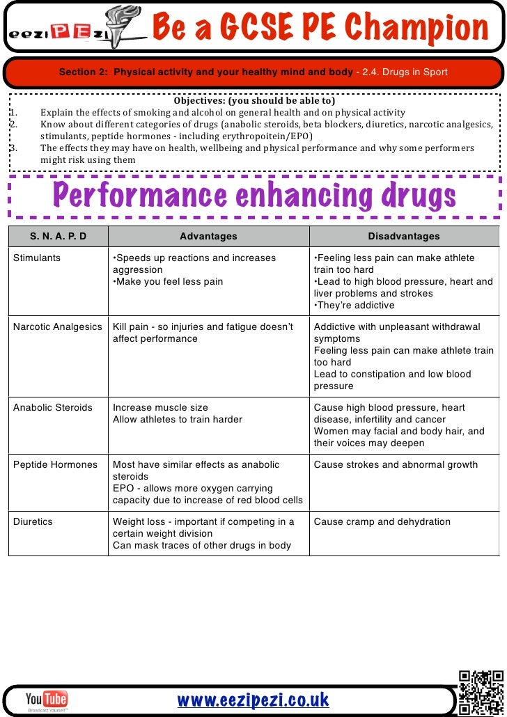 the negative effects of drug use on employee performance Its use as a performance-enhancing drug is illegal in the united the long-term effects of performance-enhancing drugs haven't been rigorously employees.