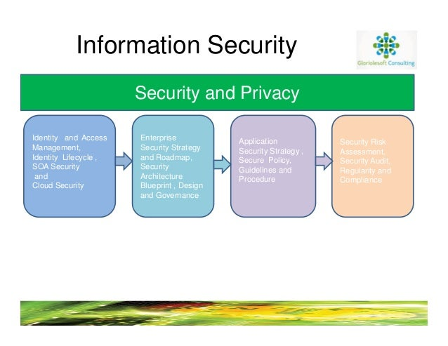 Gloriolesoft consulting security and privacy offering gloriolesoft consulting 2 information security security and privacyidentity and access enterprise application security malvernweather Gallery