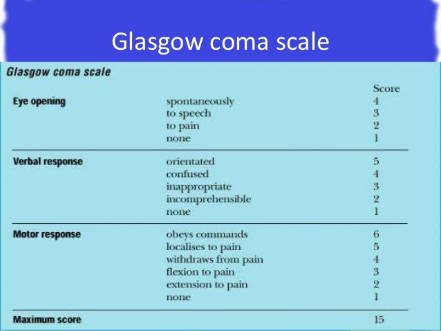 strokes tia glasgow coma scale Glasgow coma scale second impact physical well-being and seek ways to prevent an occurrence of further strokes stroke-induced brain injury results in.