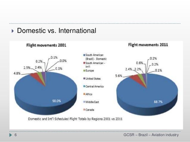 csr in airline industry Second, this study contributes to the literature by addressing the call for research on csr in the airline industry, which is relatively less explored in both the developed and developing country context (cowper-smith and de grosbois, 2011 lynes and andrachuk, 2008) third, this study extends research on the diffusion of innovations literature.