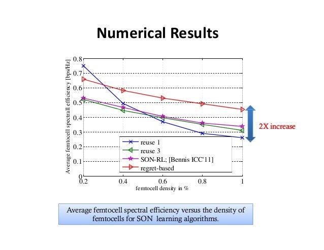 NumericalResults                                                  0.8                                        bps/Hz]     ...