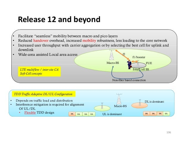 """Release12andbeyond    •    Facilitate """"seamless"""" mobility between macro and pico layers    •    Reduced handover overhe..."""