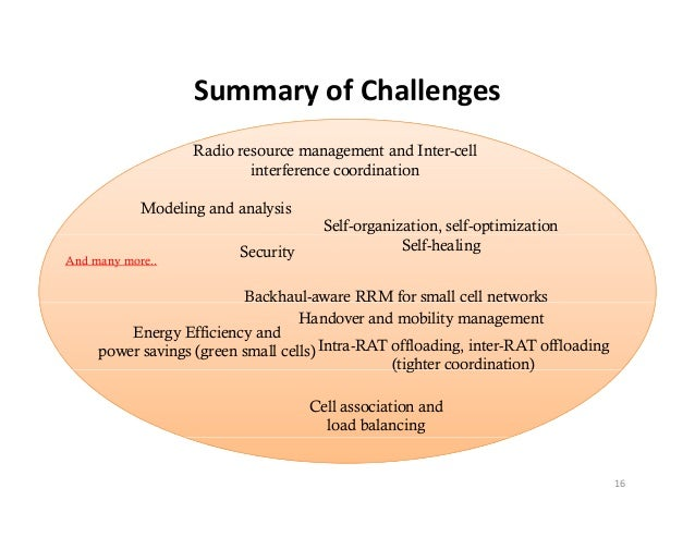 SummaryofChallenges                   Summary of Challenges                   Radio resource management and Inter-cell  ...