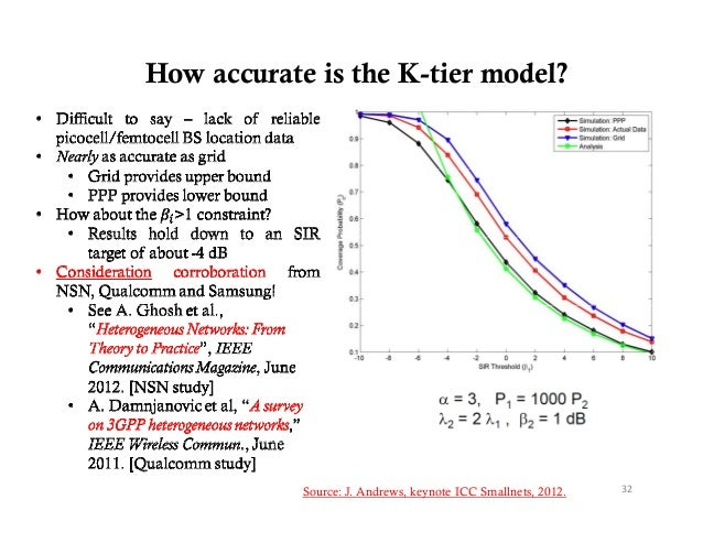 How accurate is the K-tier model?            Source: J. Andrews, keynote ICC Smallnets, 2012.   32