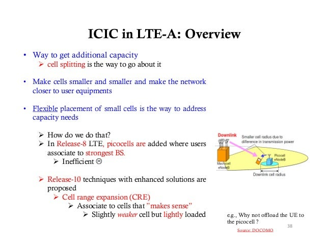 ICIC in LTE-A: Overview• Way to get additional capacity     cell splitting is the way to go about it• Make cells smaller ...