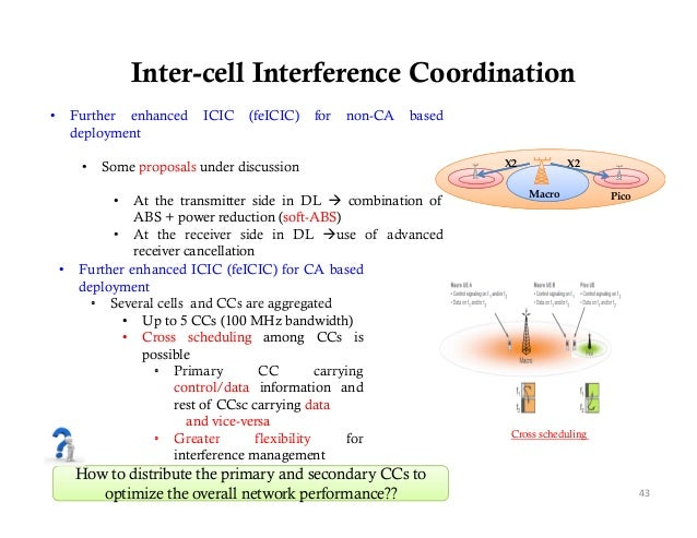 Inter-cell Interference Coordination•       Further enhanced    ICIC    (feICIC)   for   non-CA   based        deployment ...