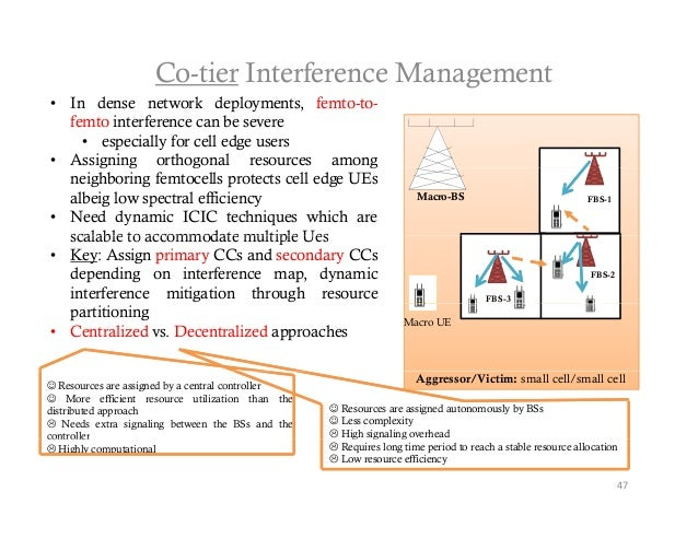 Co-tier Interference Management• I d  In dense network d l                 t   k deployments, f t t                       ...