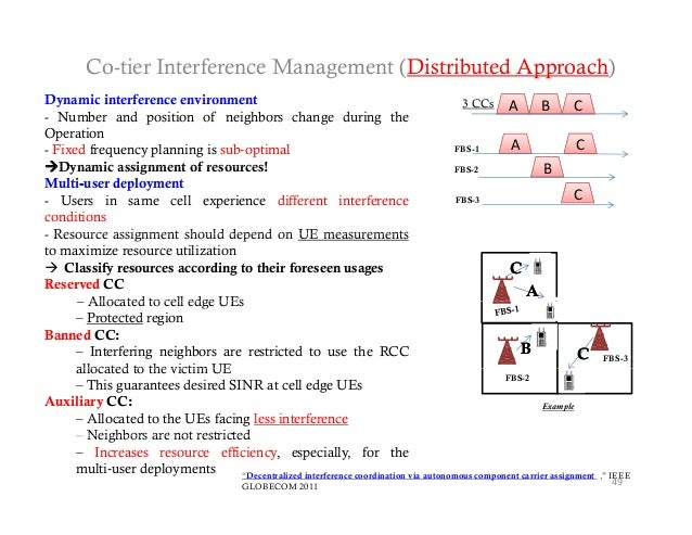 Co-tier Interference Management (Distributed Approach)Dynamic interference environment                                    ...
