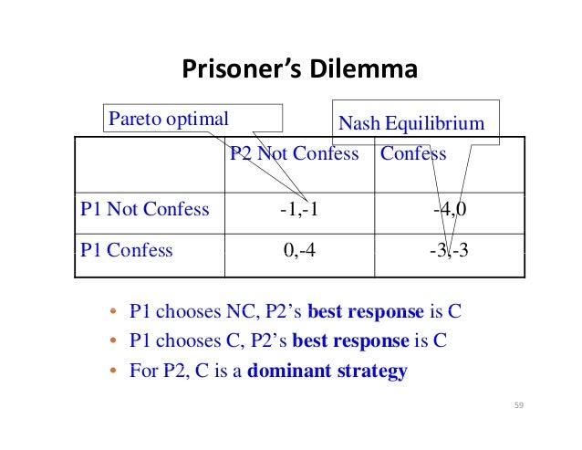 Prisoner'sDilemma   Pareto optimal              Nash Equilibrium                    P2 Not Confess ConfessP1 Not Confess ...