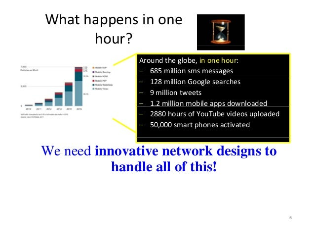 Whathappensinone      hour?               Aroundtheglobe,inonehour:               – 685millionsms messages     ...