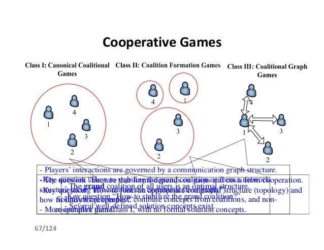 CooperativeGames                   Cooperative Games - Players' interactions are governed by a communication graph struct...