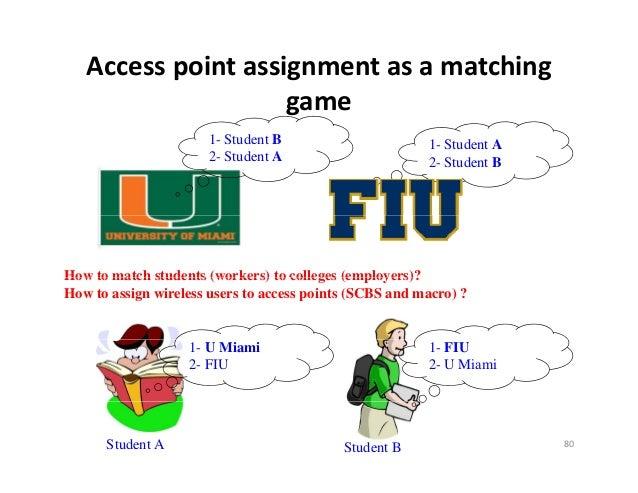 Accesspointassignmentasamatching                    game                      1- Student B                       1- ...