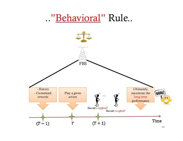 """..""""Behavioral"""" Rule..                        FBS  - History                                                       Ultimate..."""