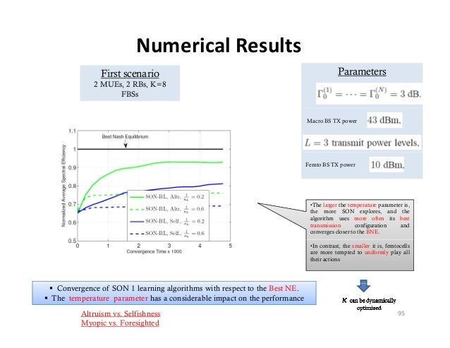 NumericalResults                First scenario                                                         Parameters        ...
