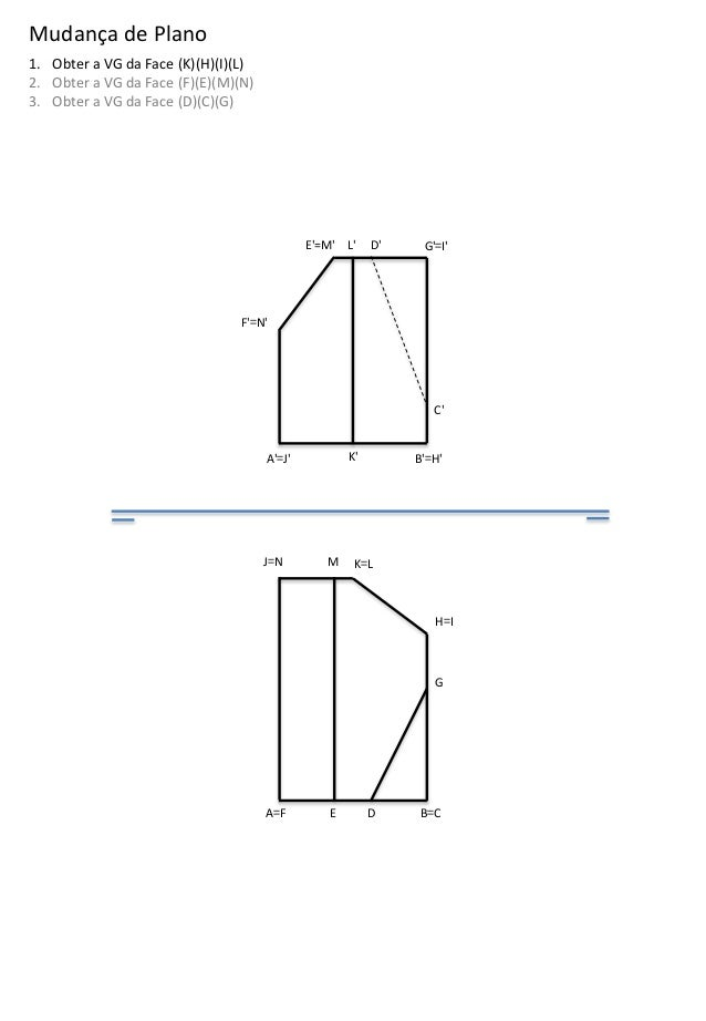 Mudança de Plano 1. Obter a VG da Face (K)(H)(I)(L) 2. Obter a VG da Face (F)(E)(M)(N) 3. Obter a VG da Face (D)(C)(G) B=C...