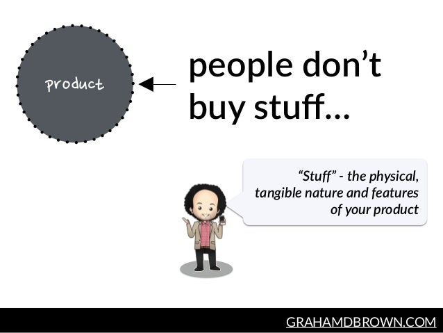 "people  don't   buy  stuff… product GRAHAMDBROWN.COM ""Stuff""  -­‐  the  physical,   tangible  nature  and  features   of  y..."