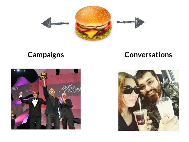 GRAHAMDBROWN.COM102 Campaigns Conversations