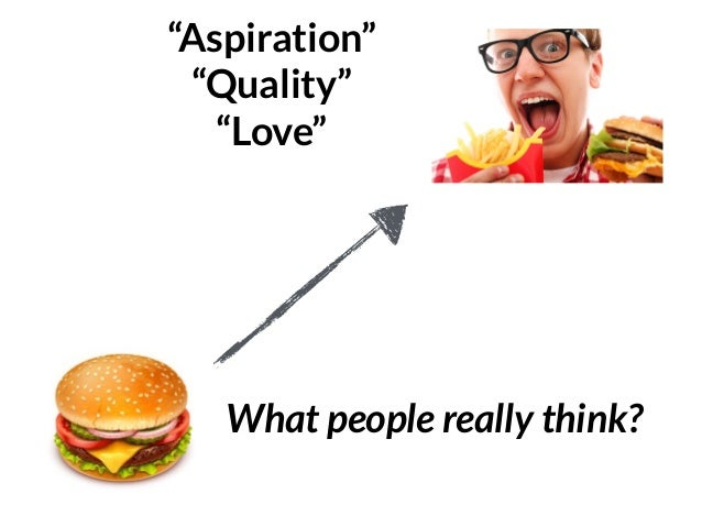 """GRAHAMDBROWN.COM12 What people really think? """"Aspiration"""" """"Quality"""" """"Love"""""""