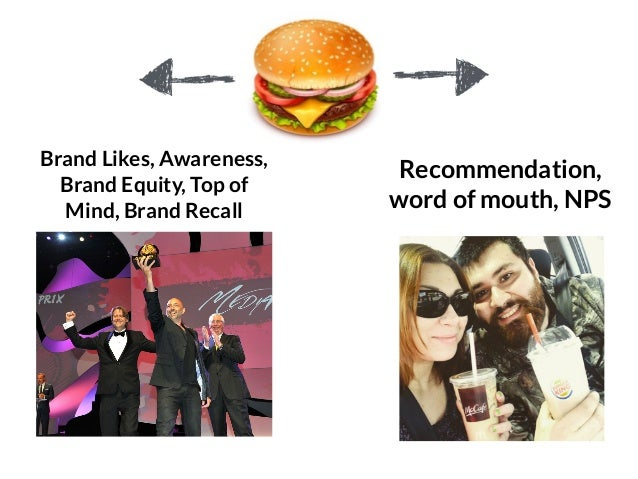 GRAHAMDBROWN.COM141 Brand Likes, Awareness, Brand Equity, Top of Mind, Brand Recall Recommendation, word of mouth, NPS