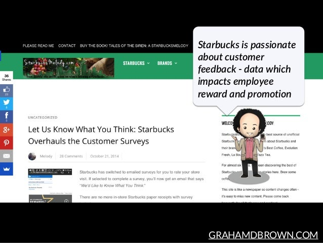 GRAHAMDBROWN.COM Starbucks is passionate  about customer  feedback -‐ data which  impacts employee  reward an...