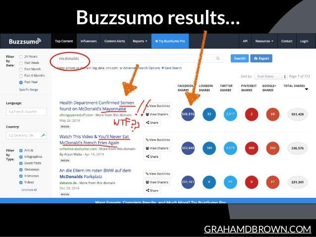 GRAHAMDBROWN.COM Buzzsumo results…