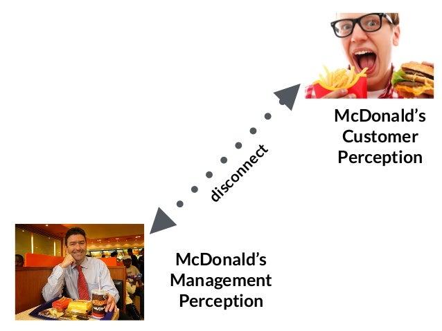 GRAHAMDBROWN.COM19 McDonald's Customer Perception McDonald's Management Perception disconnect