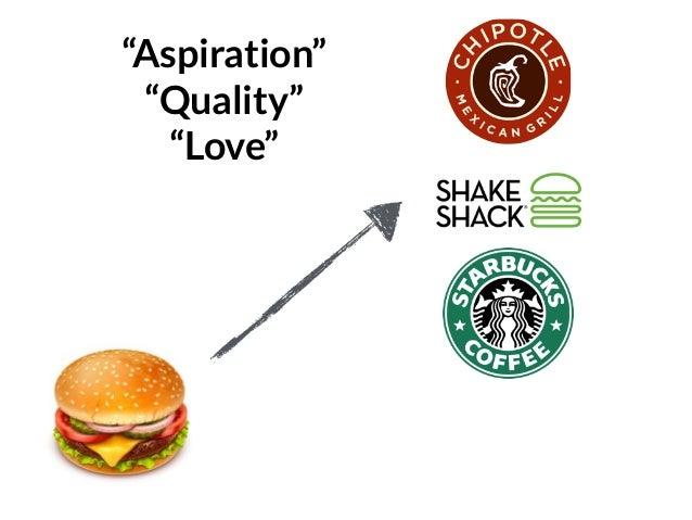 "GRAHAMDBROWN.COM32 ""Aspiration"" ""Quality"" ""Love"""
