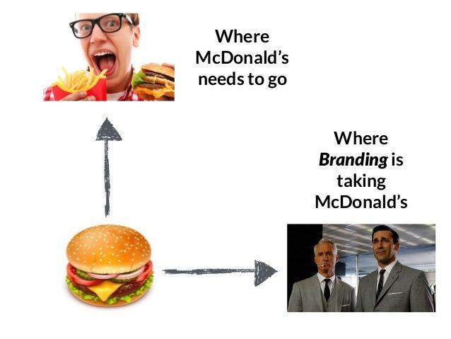 GRAHAMDBROWN.COM36 Where Branding is taking McDonald's Where McDonald's needs to go