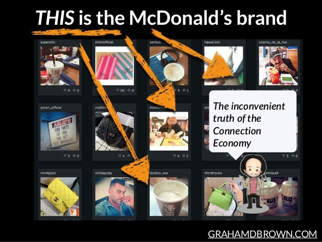GRAHAMDBROWN.COM THIS is the McDonald's brand The inconvenient  truth of the  Connection  Economy