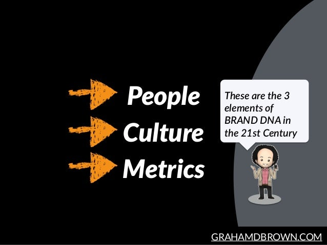 GRAHAMDBROWN.COM People Culture Metrics These are the 3  elements of  BRAND DNA in  the 21st Century