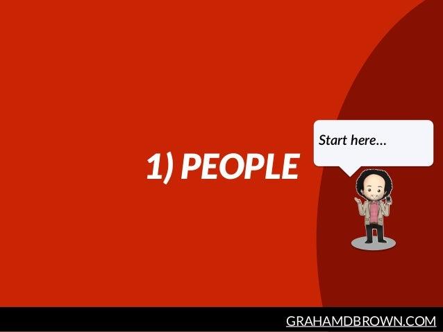 GRAHAMDBROWN.COM 1) PEOPLE Start here…