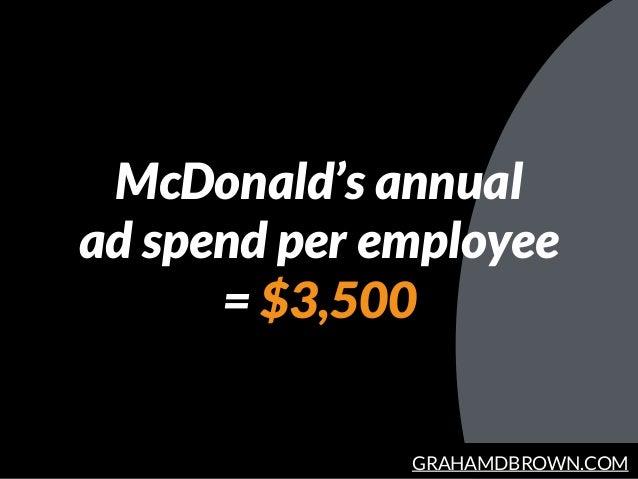 GRAHAMDBROWN.COM McDonald's annual ad spend per employee = $3,500
