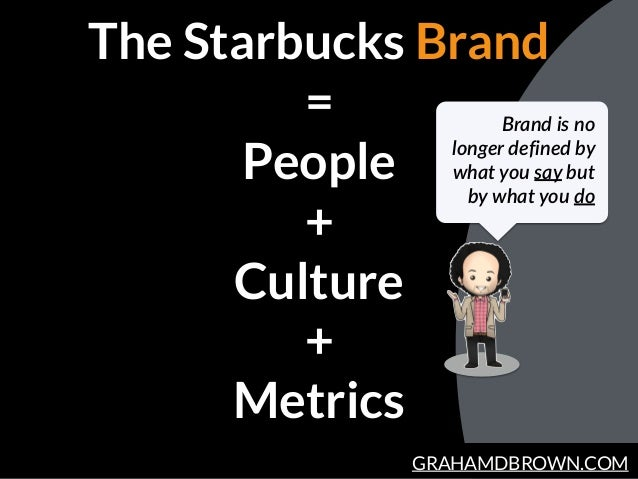 GRAHAMDBROWN.COM The Starbucks Brand = People + Culture + Metrics Brand is no  longer defined by  what you say bu...