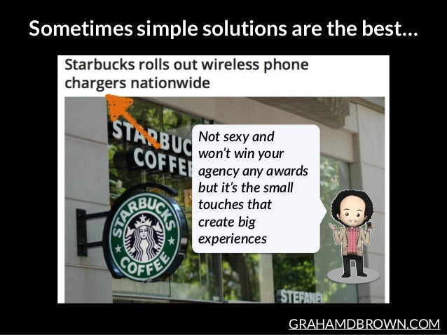 GRAHAMDBROWN.COM Sometimes simple solutions are the best… Not sexy and  won't win your  agency any awards  but i...