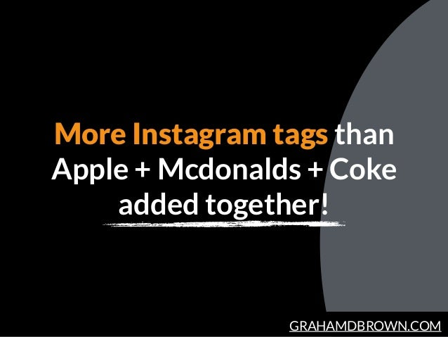 GRAHAMDBROWN.COM More Instagram tags than Apple + Mcdonalds + Coke added together!