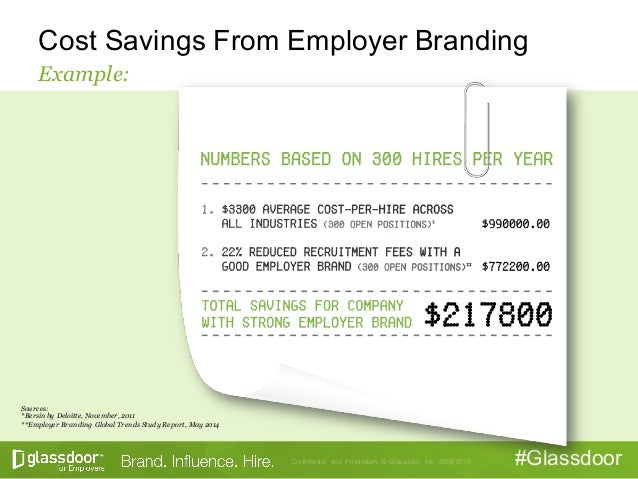 employer branding case studies Case studies our work portfolio  employer branding is born  a strong employer brand will help you entice and on-board sought after talent,.