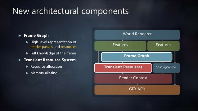 FrameGraph: Extensible Rendering Architecture in Frostbite