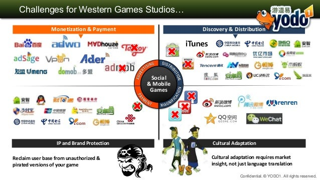 How to publish Western smartphone games in China -- GDC talk from Yodo1.com Slide 3